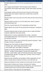 ELD_requirements_checklist