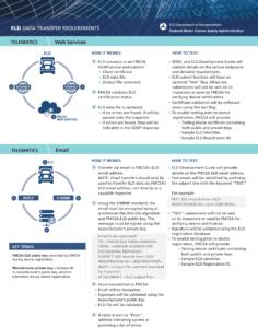 ELD Data Transfer requirements FMCSA
